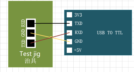 How to set up V9 test jig manual for S9, S9i, S9j, R4, DR3, T9, Z9